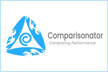 Dünya Ligleri Transferde Yerli Girişim Kullanıyor: Comparisonator