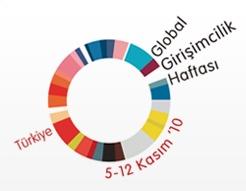 Global Girişimcilik Haftası 5 - 12 Kasım 2010