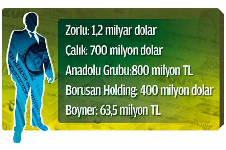 Reel Sektör de Milyar Dolarlık Yatırımlar Başladı