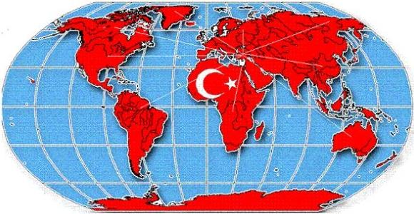 Türkiye'nin Girişimcilik Ekosistemi İçindeki Yeri