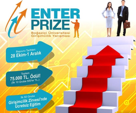 Üniversiteliler, Enter Prize Girişimcilik Yarışması Başvuruları Başladı!