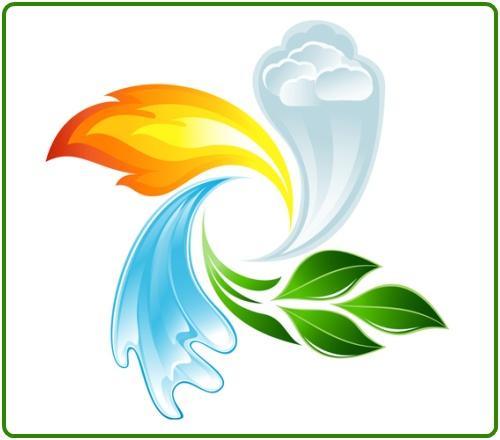 EMENA Bölgesindeki İklim Yatırımlarına Yönelik Fırsatlar!