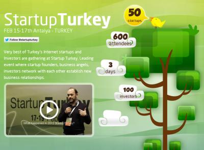Startup Turkey 15-17 Şubat Tarihlerinde Antalya'da!