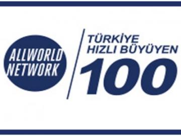 Türkiye'nin En Hızlı 100 Girişimci Şirketi Aranıyor!