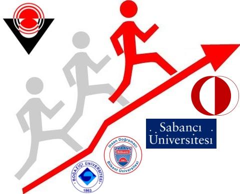 2013 Girişimci ve Yenilikçi Üniversiteler Endeksi Açıklandı!