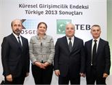 Türkiye'de Girişimcilik Potansiyeli Giderek Yükseliyor!