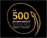 Bilişimci Girişimciler, Bilişim 500 İçin Başvuru Süreci Başladı!