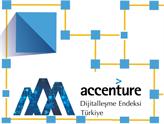 Huzurlarınızda 2015 İtibariyle Türkiye'nin En Dijital Şirketleri!