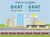 İstanbullu Girişimcilere Araçlarını Garajda Bıraktıracak Araştırma!