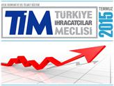 TİM, Temmuz Ayı Ekonomi ve Dış Ticaret Bültenini Yayınladı