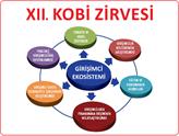 XII. KOBİ Zirvesi Girişimci Ekosistemi Temasıyla Nisan'da İstanbul'da!