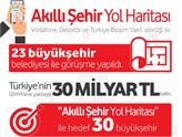 Akıllı Şehirler, Türkiye'ye Yılda 30 Milyar TL Kazandıracak!
