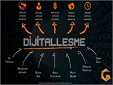 Dijital 2.0: Oyunun Kurallarını Yapay Zeka Belirleyecek!