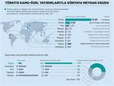 Türkiye Küresel Mega Projeler Sıralamasında Lider Oldu!